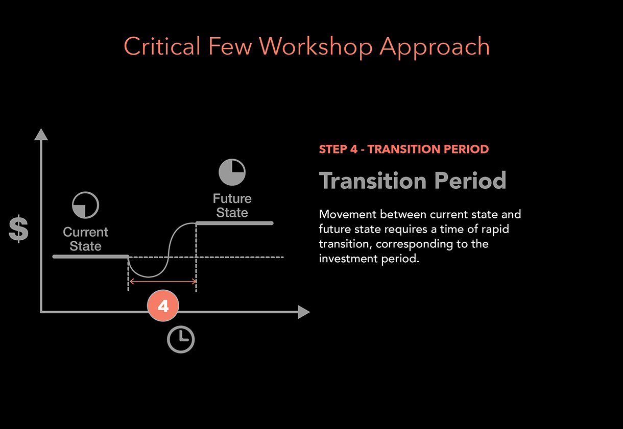 critical-few-workshop-approach