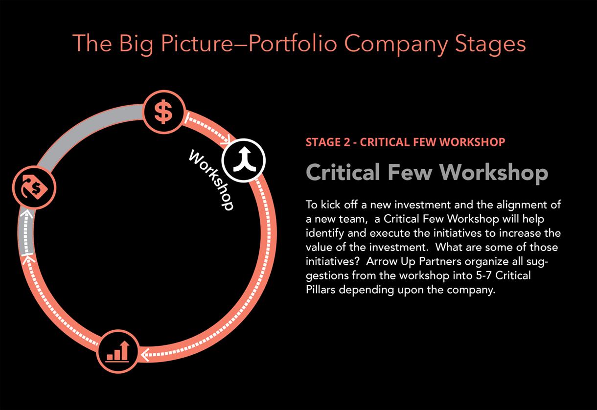 investment-portfolio-company