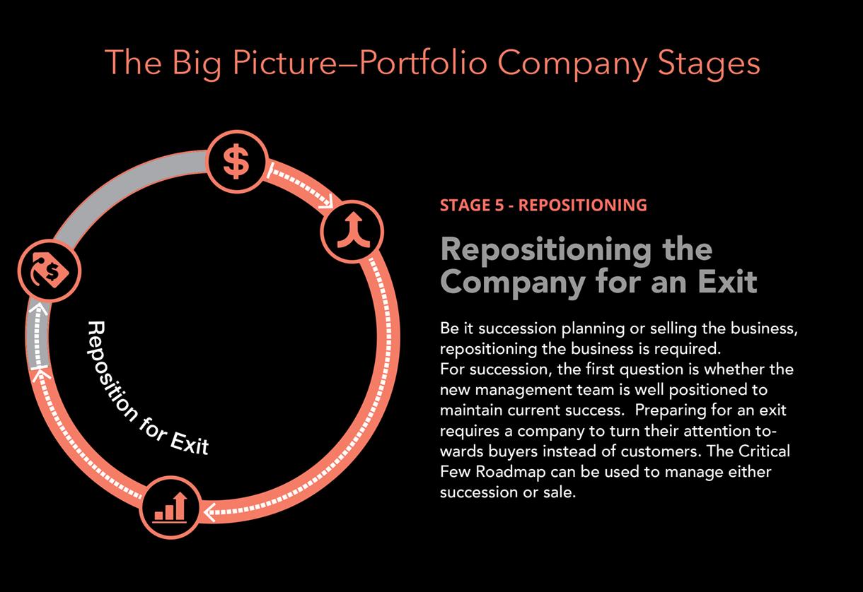 portfolio-investment-partners